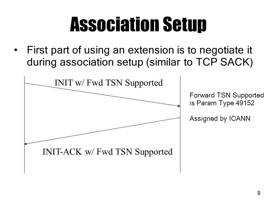 20 Introducing: Forward Cumulative TSN Type = 192LengthFlags = 0x00 New Cumulative TSN Stream-1 Stream-n Stream Sequence-1 Stream Sequence-n...