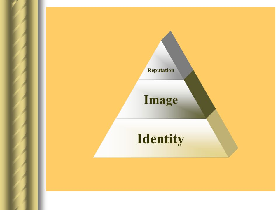 Reputation Image Identity