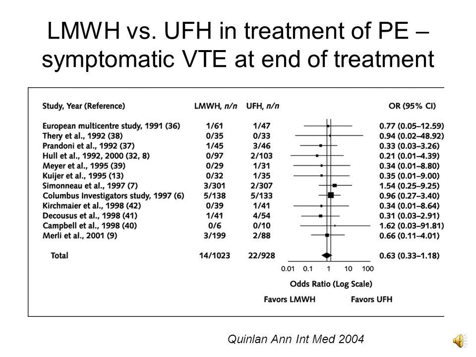 DVT treatment: LMWH vs.