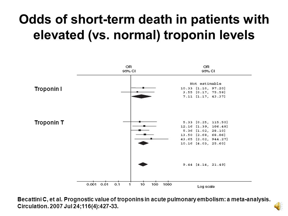 When are thrombolytic agents appropriate for patients with PE.