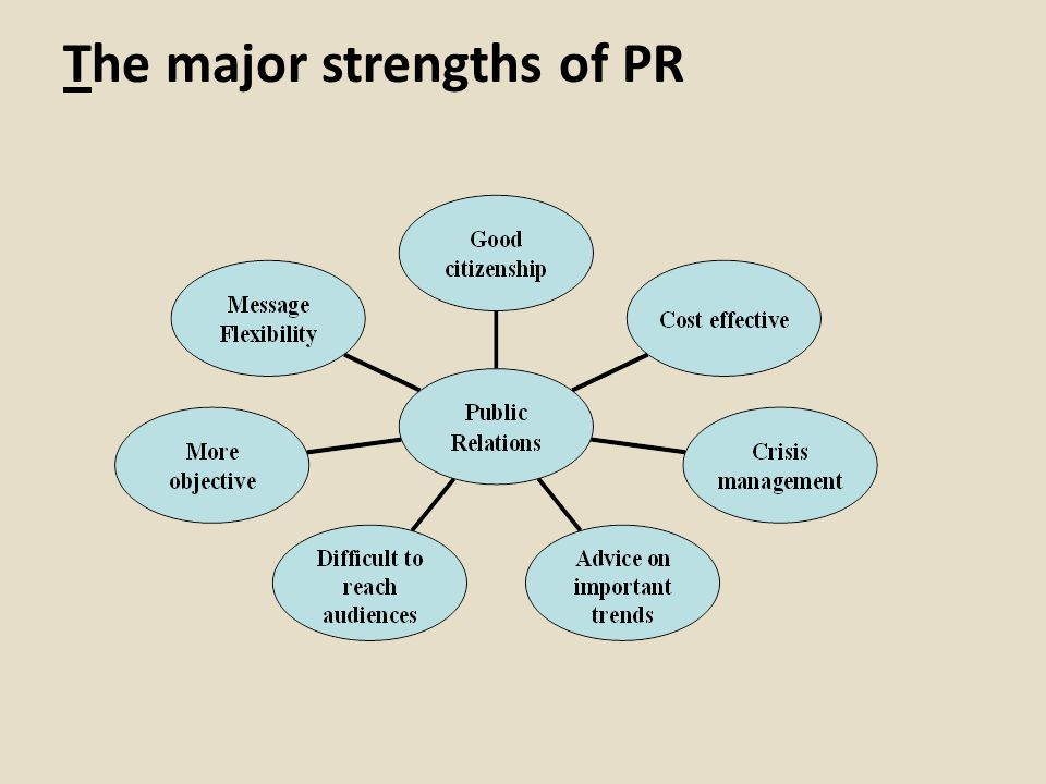 The major strengths of PR