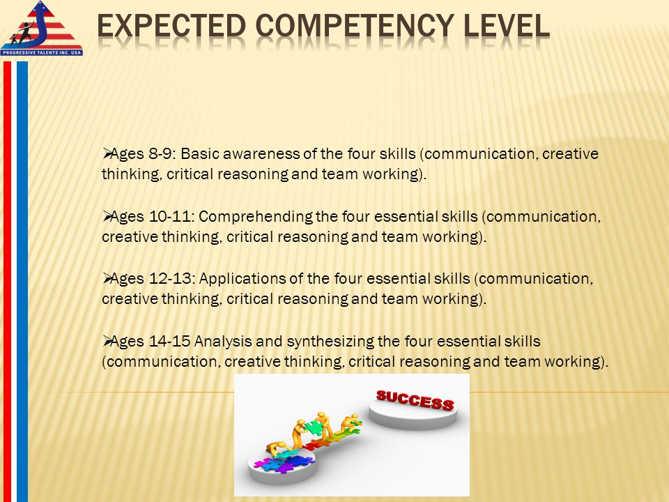  Ages 8-9: Basic awareness of the four skills (communication, creative thinking, critical reasoning and team working).
