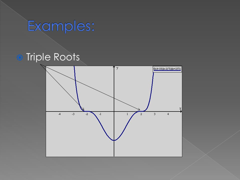  Classify each type of root: