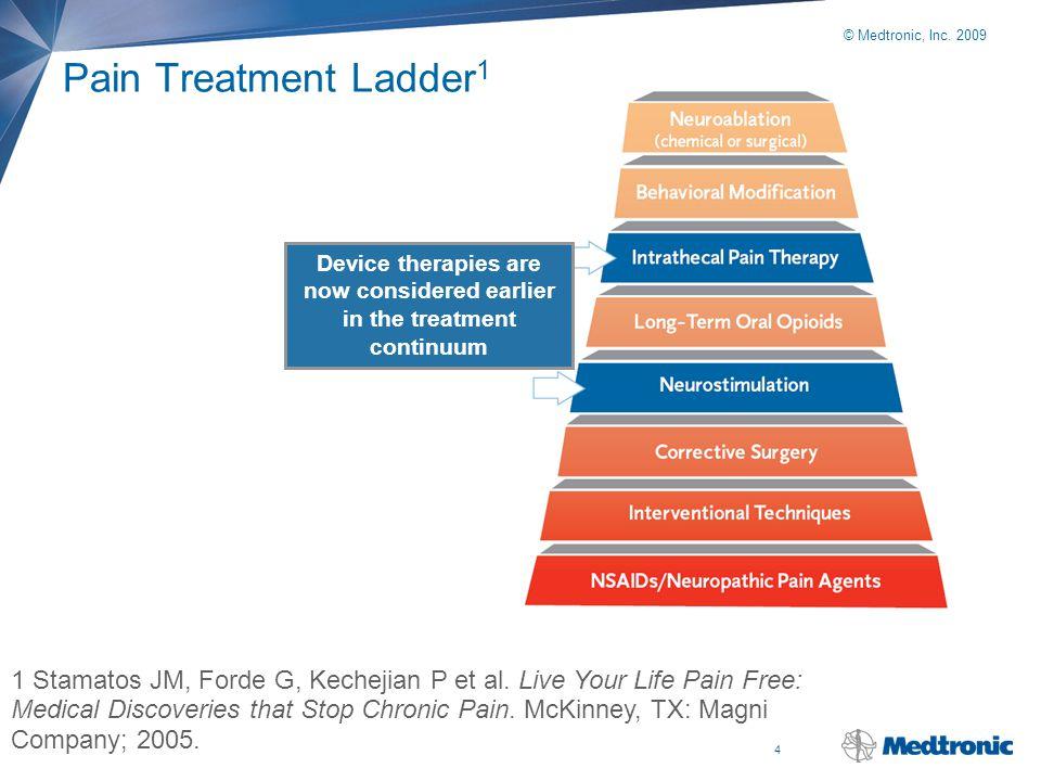 4 © Medtronic, Inc. 2009 Pain Treatment Ladder 1 1 Stamatos JM, Forde G, Kechejian P et al. Live Your Life Pain Free: Medical Discoveries that Stop Ch