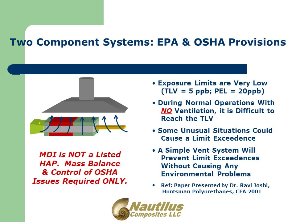 Two Component Systems: EPA & OSHA Provisions Exposure Limits are Very Low (TLV = 5 ppb; PEL = 20ppb) During Normal Operations With NO Ventilation, it is Difficult to Reach the TLV Some Unusual Situations Could Cause a Limit Exceedence A Simple Vent System Will Prevent Limit Exceedences Without Causing Any Environmental Problems Ref: Paper Presented by Dr.