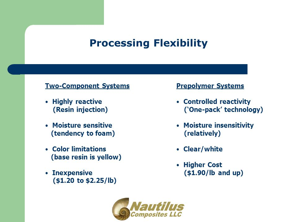 Processing Flexibility Two-Component Systems Highly reactive (Resin injection) Moisture sensitive (tendency to foam) Color limitations (base resin is yellow) Inexpensive ($1.20 to $2.25/lb) Prepolymer Systems Controlled reactivity ('One-pack' technology) Moisture insensitivity (relatively) Clear/white Higher Cost ($1.90/lb and up)