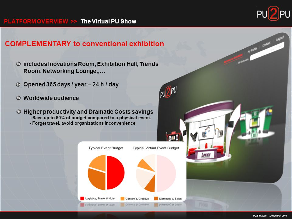 PU2PU.com – December 2011 The Virtual PU ShowPLATFORM OVERVIEW >> includes Inovations Room, Exhibition Hall, Trends Room, Networking Lounge,,… Opened 365 days / year – 24 h / day Worldwide audience Higher productivity and Dramatic Costs savings - Save up to 90% of budget compared to a physical event.