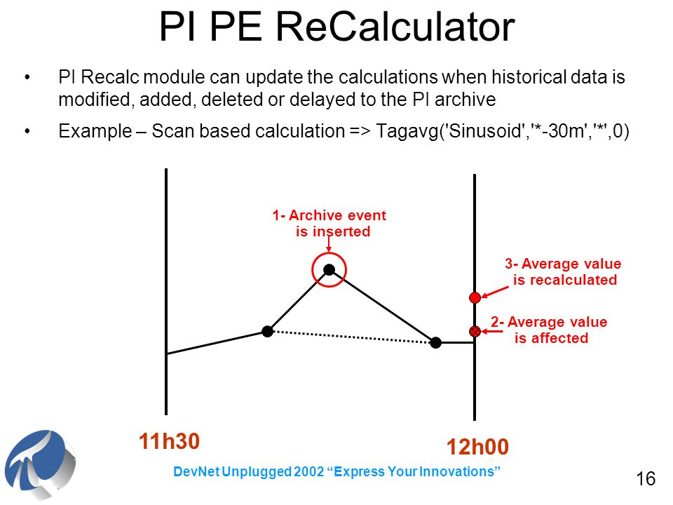 16 DevNet Unplugged 2002 Express Your Innovations PI PE ReCalculator PI Recalc module can update the calculations when historical data is modified, added, deleted or delayed to the PI archive Example – Scan based calculation => Tagavg( Sinusoid , *-30m , * ,0) 11h30 12h00 1- Archive event is inserted 2- Average value is affected 3- Average value is recalculated