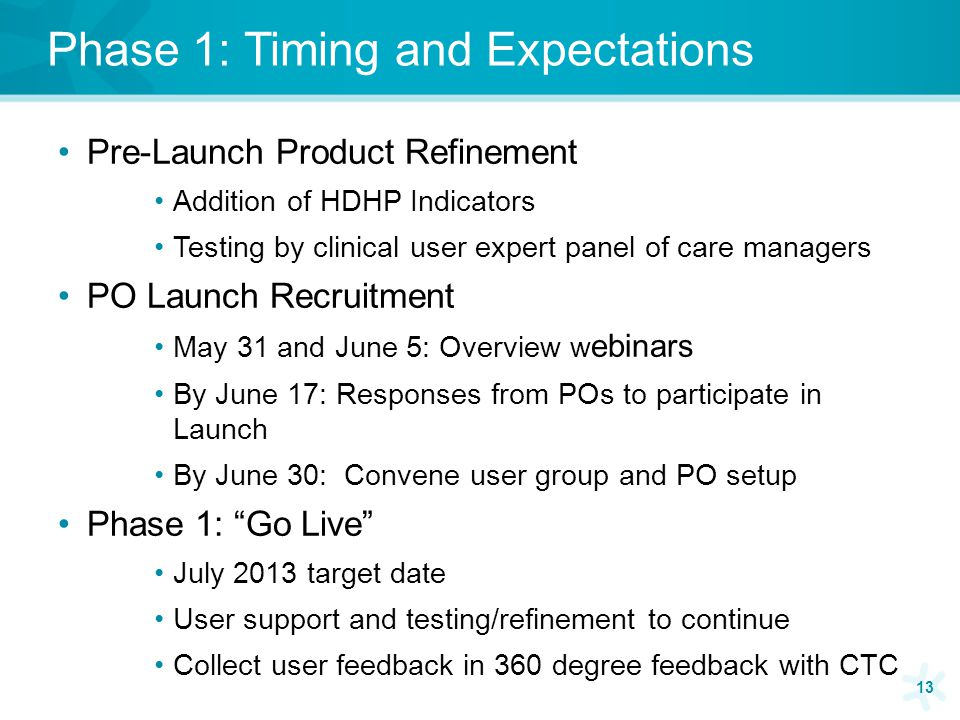 Phase 1: Timing and Expectations Pre-Launch Product Refinement Addition of HDHP Indicators Testing by clinical user expert panel of care managers PO Launch Recruitment May 31 and June 5: Overview w ebinars By June 17: Responses from POs to participate in Launch By June 30: Convene user group and PO setup Phase 1: Go Live July 2013 target date User support and testing/refinement to continue Collect user feedback in 360 degree feedback with CTC 13
