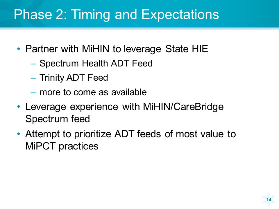 Phase 2: Timing and Expectations Partner with MiHIN to leverage State HIE –Spectrum Health ADT Feed –Trinity ADT Feed –more to come as available Leverage experience with MiHIN/CareBridge Spectrum feed Attempt to prioritize ADT feeds of most value to MiPCT practices 14