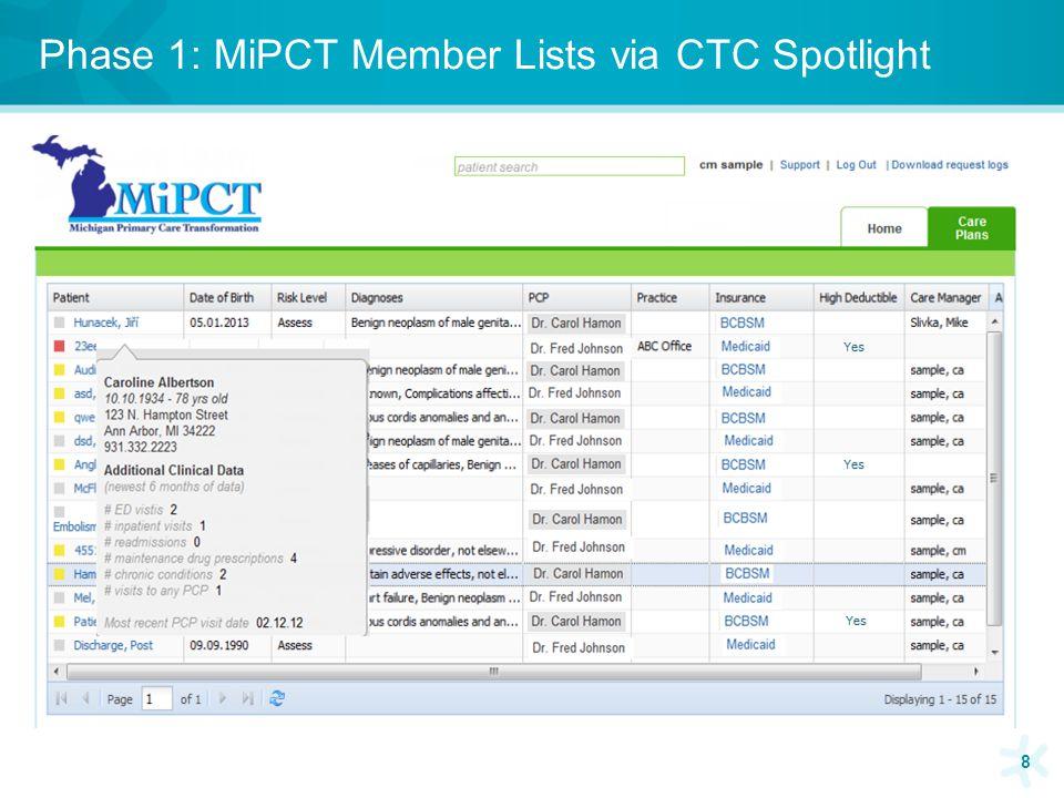 Phase 1: MiPCT Member Lists via CTC Spotlight 8