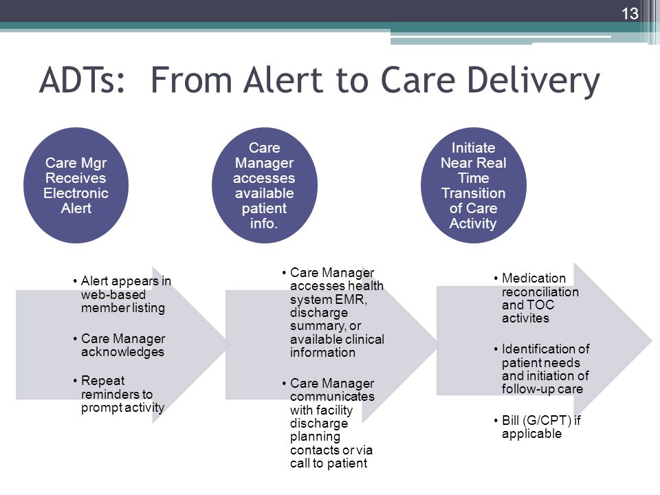 ADTs: From Alert to Care Delivery 13