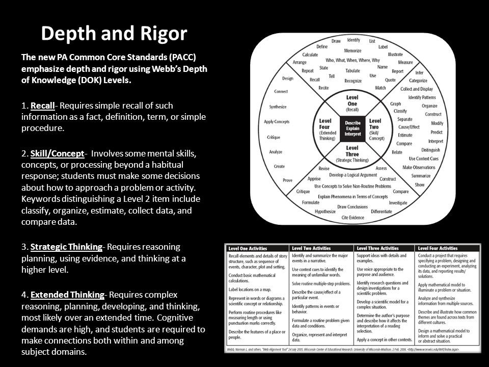 Depth and Rigor The new PA Common Core Standards (PACC) emphasize depth and rigor using Webb's Depth of Knowledge (DOK) Levels. 1. Recall- Requires si