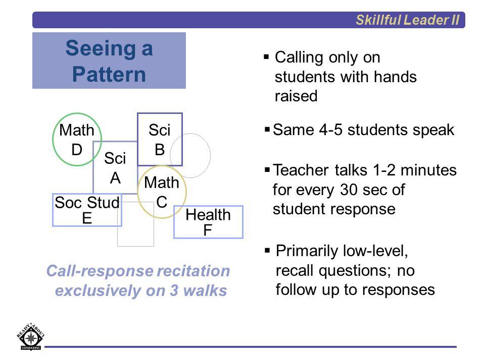 Classrooms Communities Widespread Needs/Limitations Whole school feedback Professional Development Initiatives Coaching Skillful Leader II