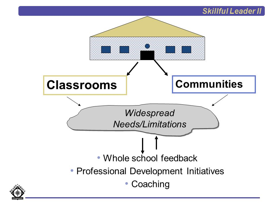 Skillful Leader II Our goal is to support systems of instructional improvement at scale not just isolated pockets of good teaching in the midst of mediocrity. (p.5)