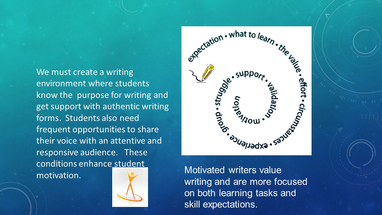 We must create a writing environment where students know the purpose for writing and get support with authentic writing forms.