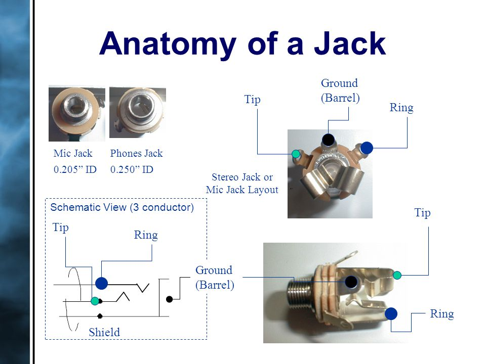 Anatomy of a Jack Mic Jack 0.205 ID Phones Jack 0.250 ID Stereo Jack or Mic Jack Layout Ground (Barrel) Tip Ring Tip Ring Tip Ring Schematic View (3 conductor) Ground (Barrel) Shield