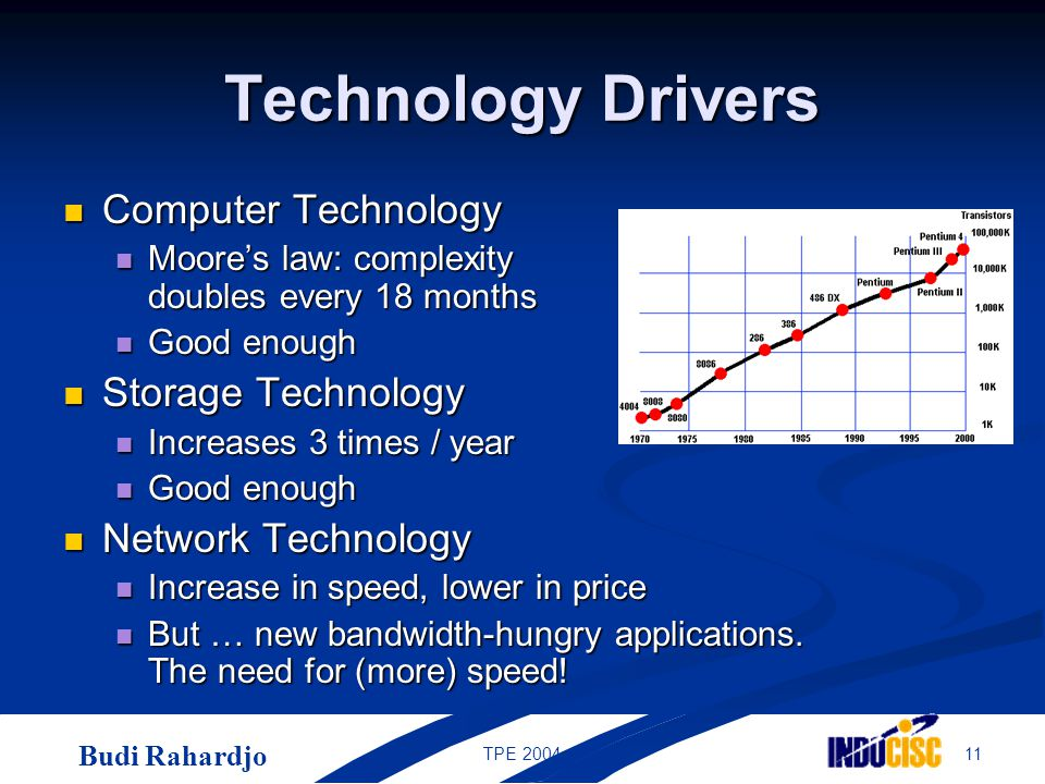 Budi Rahardjo 11TPE 2004 Technology Drivers Computer Technology Computer Technology Moore's law: complexity doubles every 18 months Moore's law: complexity doubles every 18 months Good enough Good enough Storage Technology Storage Technology Increases 3 times / year Increases 3 times / year Good enough Good enough Network Technology Network Technology Increase in speed, lower in price Increase in speed, lower in price But … new bandwidth-hungry applications.