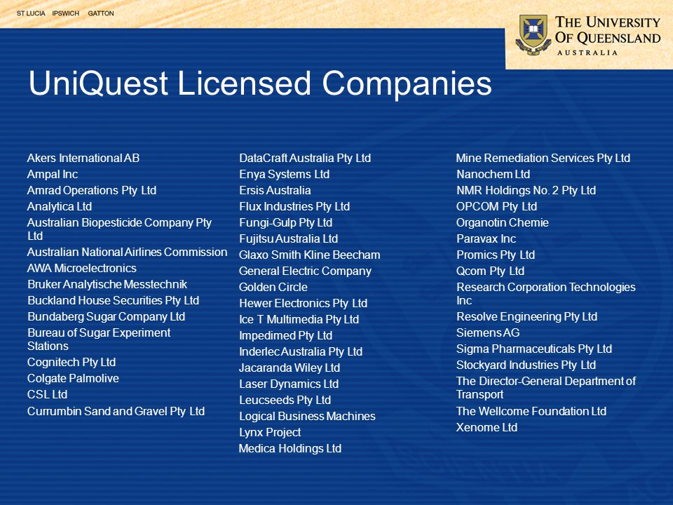 UniQuest Licensed Companies Akers International AB Ampal Inc Amrad Operations Pty Ltd Analytica Ltd Australian Biopesticide Company Pty Ltd Australian National Airlines Commission AWA Microelectronics Bruker Analytische Messtechnik Buckland House Securities Pty Ltd Bundaberg Sugar Company Ltd Bureau of Sugar Experiment Stations Cognitech Pty Ltd Colgate Palmolive CSL Ltd Currumbin Sand and Gravel Pty Ltd DataCraft Australia Pty Ltd Enya Systems Ltd Ersis Australia Flux Industries Pty Ltd Fungi-Gulp Pty Ltd Fujitsu Australia Ltd Glaxo Smith Kline Beecham General Electric Company Golden Circle Hewer Electronics Pty Ltd Ice T Multimedia Pty Ltd Impedimed Pty Ltd Inderlec Australia Pty Ltd Jacaranda Wiley Ltd Laser Dynamics Ltd Leucseeds Pty Ltd Logical Business Machines Lynx Project Medica Holdings Ltd Mine Remediation Services Pty Ltd Nanochem Ltd NMR Holdings No.