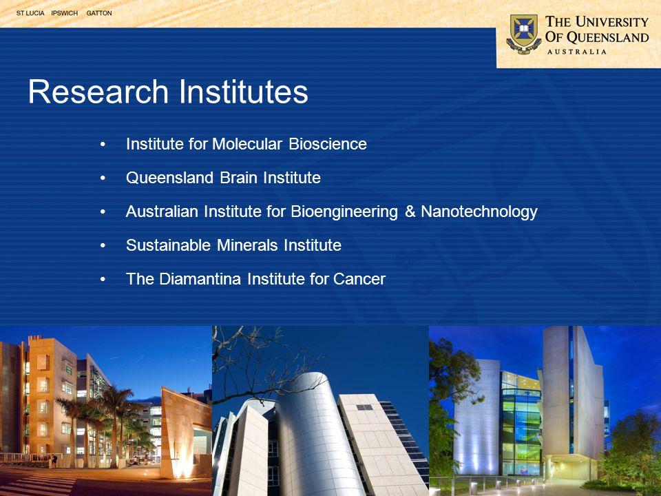 Institute for Molecular Bioscience