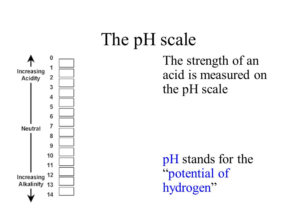 The pH scale pH stands for the potential of hydrogen strong acid weak acid weak alkali Strong alkali