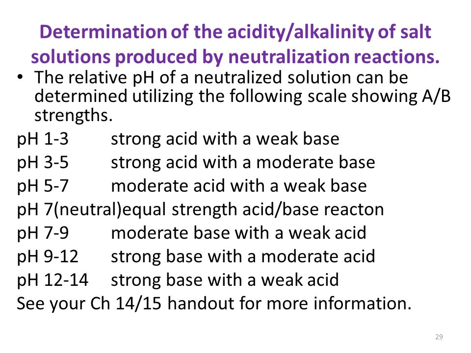 Determination of the acidity/alkalinity of salt solutions produced by neutralization reactions. The relative pH of a neutralized solution can be deter