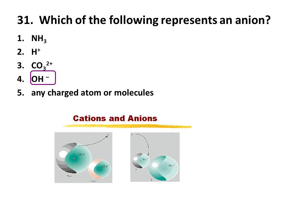 31. Which of the following represents an anion? 1.NH 3 2.H + 3.CO 3 2+ 4.OH – 5.any charged atom or molecules