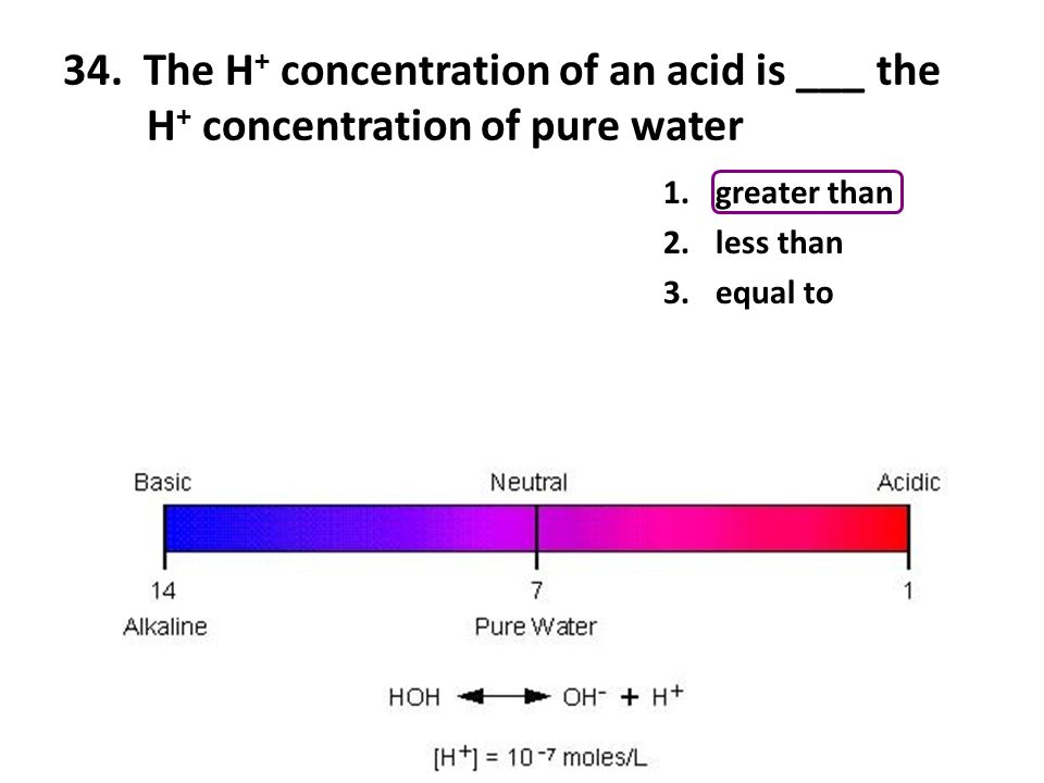 34. The H + concentration of an acid is ___ the H + concentration of pure water 1.greater than 2.less than 3.equal to