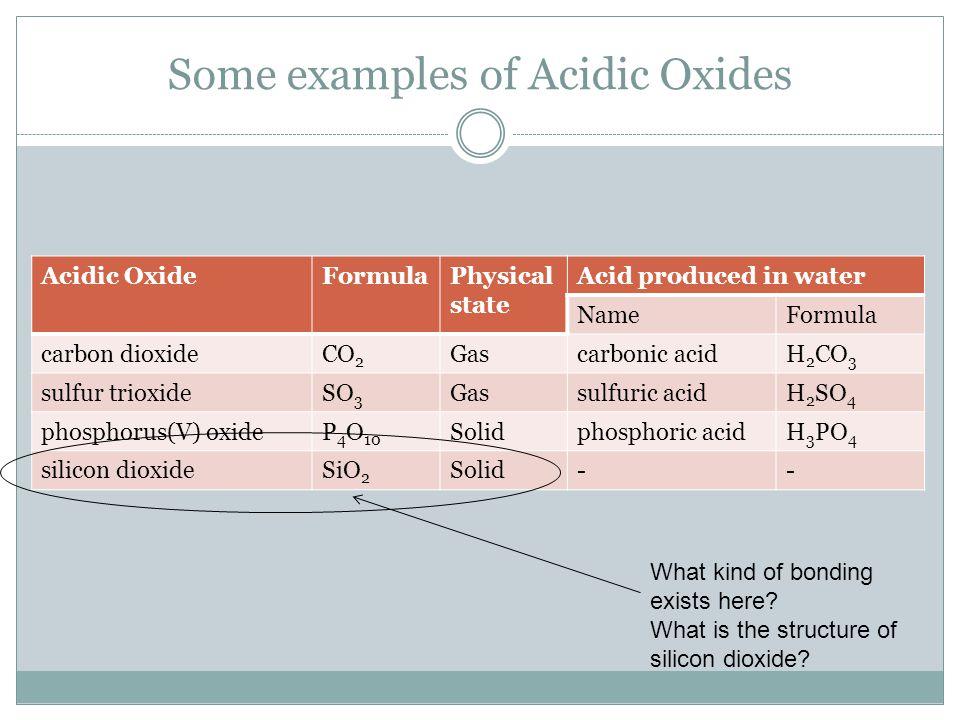 Some examples of Acidic Oxides Acidic OxideFormulaPhysical state Acid produced in water NameFormula carbon dioxideCO 2 Gascarbonic acidH 2 CO 3 sulfur