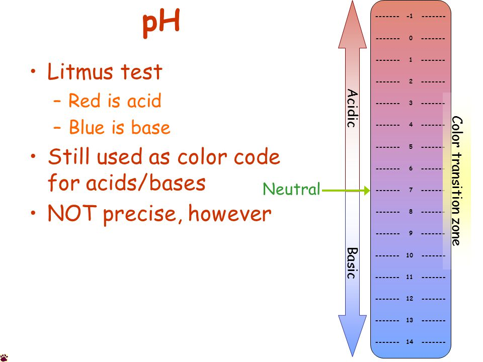 pH Litmus test –Red is acid –Blue is base Still used as color code for acids/bases NOT precise, however ------- -1 ------- ------- 0 ------- ------- 1 ------- ------- 2 ------- ------- 3 ------- ------- 4 ------- ------- 5 ------- ------- 6 ------- ------- 7 ------- ------- 8 ------- ------- 9 ------- ------- 10 ------- ------- 11 ------- ------- 12 ------- ------- 13 ------- ------- 14 ------- Acidic Basic Neutral Color transition zone