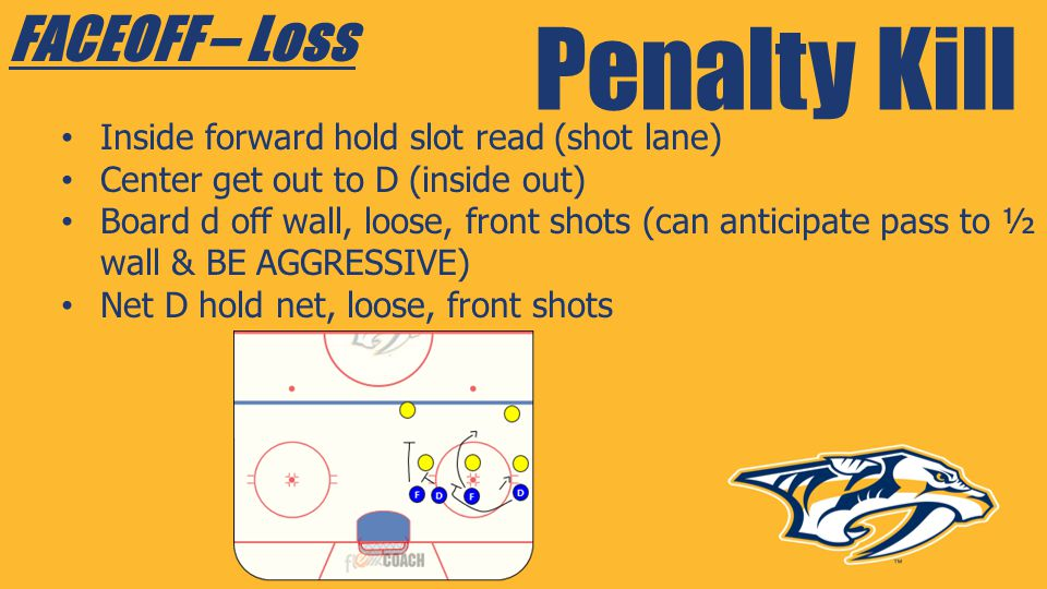 Penalty Kill FACEOFF – Loss Inside forward hold slot read (shot lane) Center get out to D (inside out) Board d off wall, loose, front shots (can antic