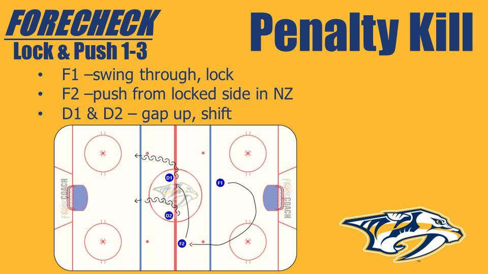 Penalty Kill FORECHECK Lock & Push 1-3 F1 –swing through, lock F2 –push from locked side in NZ D1 & D2 – gap up, shift