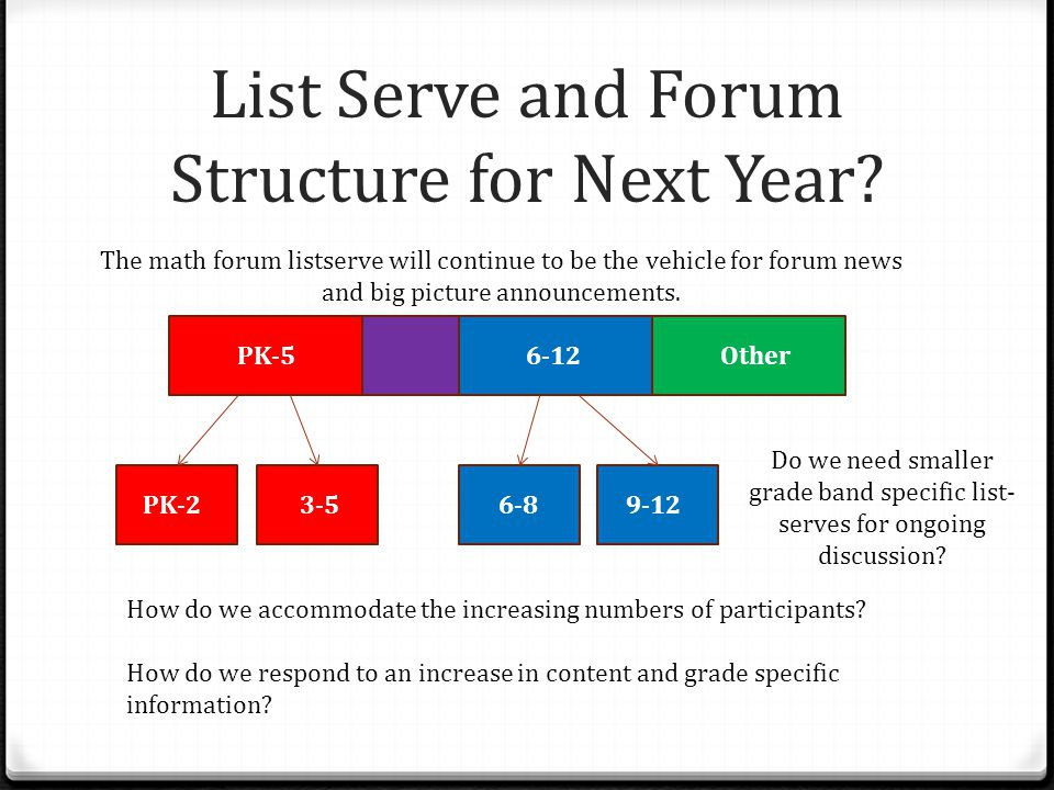 List Serve and Forum Structure for Next Year.