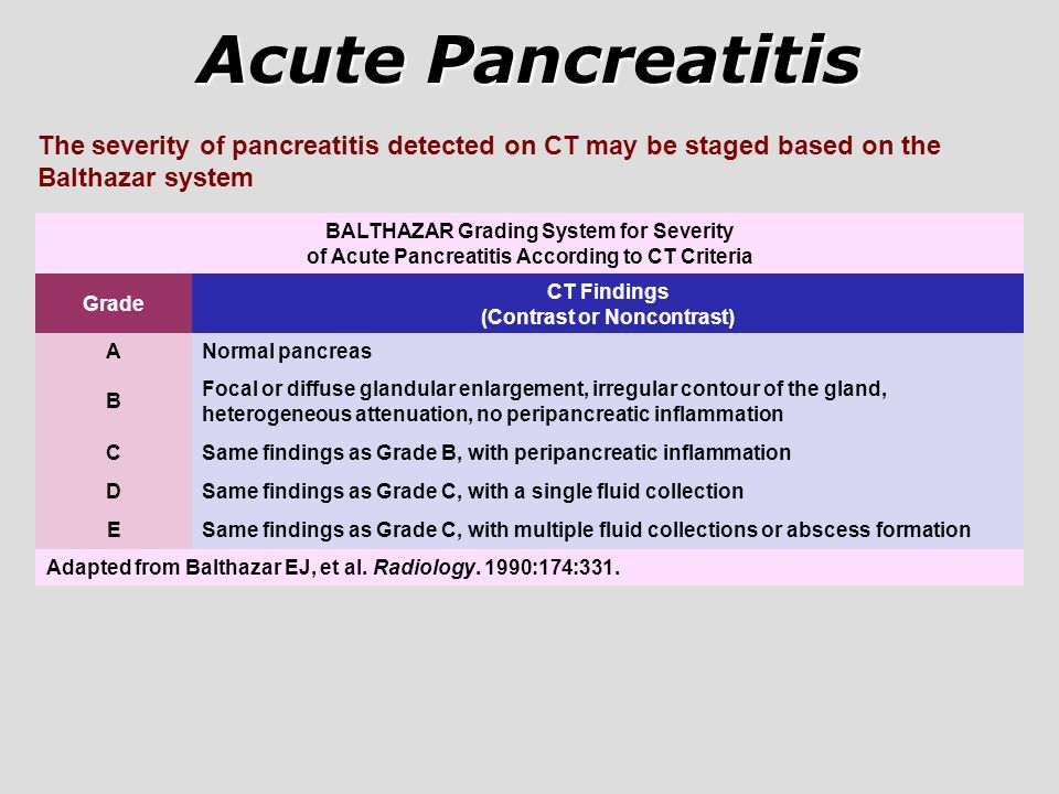Acute Pancreatitis BALTHAZAR Grading System for Severity of Acute Pancreatitis According to CT Criteria Grade CT Findings (Contrast or Noncontrast) AN