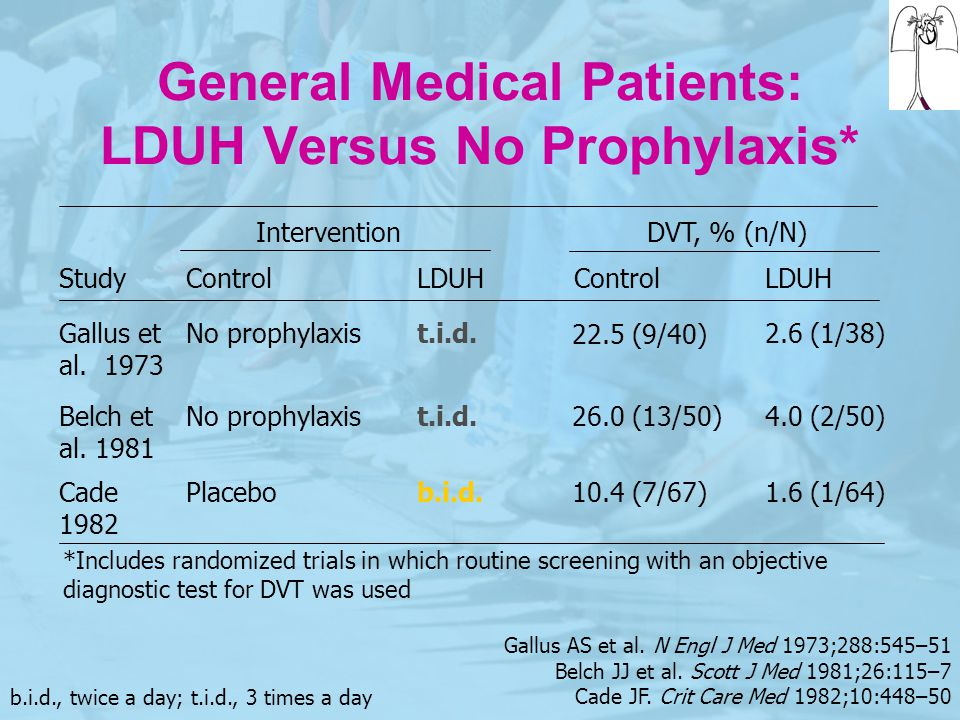 *Includes randomized trials in which routine screening with an objective diagnostic test for DVT was used General Medical Patients: LDUH Versus No Pro