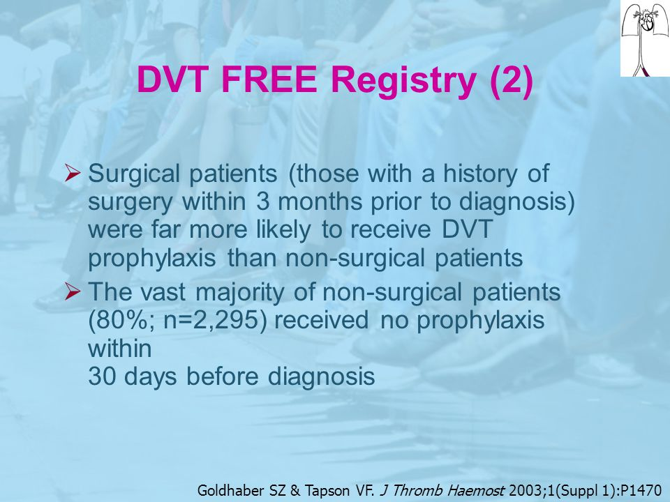 DVT FREE Registry (2)  Surgical patients (those with a history of surgery within 3 months prior to diagnosis) were far more likely to receive DVT pro