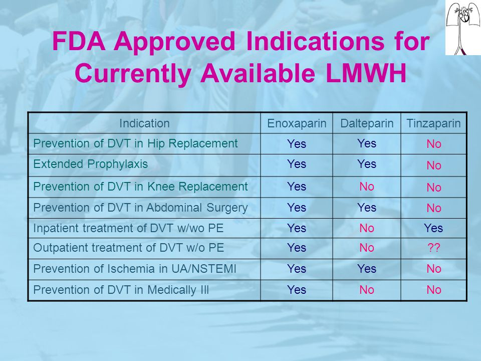 FDA Approved Indications for Currently Available LMWH IndicationEnoxaparinDalteparinTinzaparin Prevention of DVT in Hip Replacement Yes No Extended Pr
