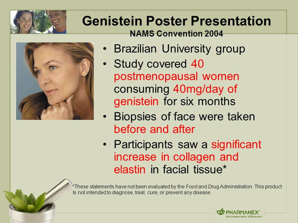 Genistein Poster Presentation NAMS Convention 2004 Brazilian University group Study covered 40 postmenopausal women consuming 40mg/day of genistein for six months Biopsies of face were taken before and after Participants saw a significant increase in collagen and elastin in facial tissue* *These statements have not been evaluated by the Food and Drug Administration.