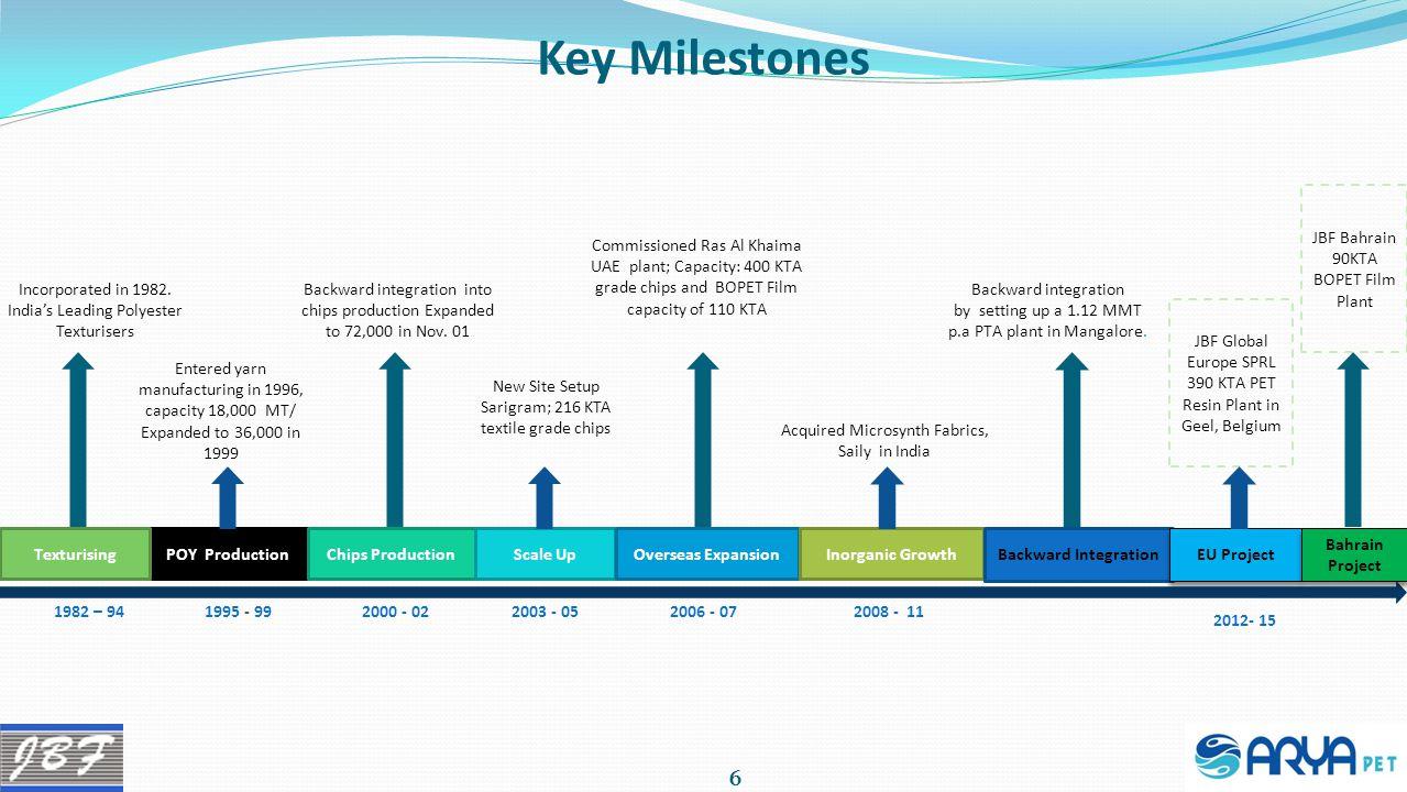 JBF RAK LLC - UAE Technology Providers – CP- CTIEI SSP- UOP Sinco Capacity – 400,000 TPA Products – Bottle Grade Resin, Film Grade Resin and Yarn Grade Resin 7 JBF RAK RESIN PLANT