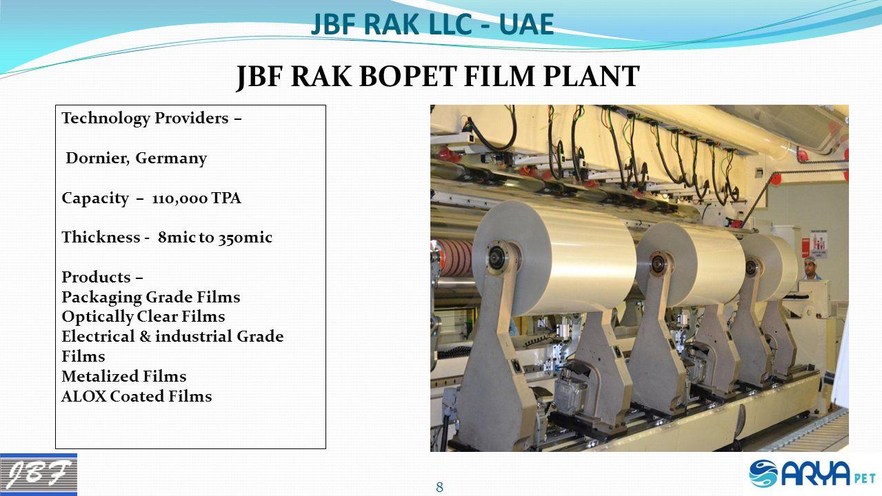 JBF RAK BOPET Film Capabilities Parameters Line I (Thin Film) Line II (Thin Film) Line III (Thick Film) Line IV (Thick Film)Metalizers(2)Alox (2) MakeDornier GV (K5000) GV (K4000) Deckle Width8.7 Mtr 4.2 Mtr6.0 Mtr2.5 Mtr Film Thickness8 - 50 50 - 35050 - 250 8 – 15012 - 50 Corona TreatmentOne Side NOOne / Both SidePlazma CoaterOne Side One / Both Side Co extrusion3 layer Primary SlitterAtlas Max.