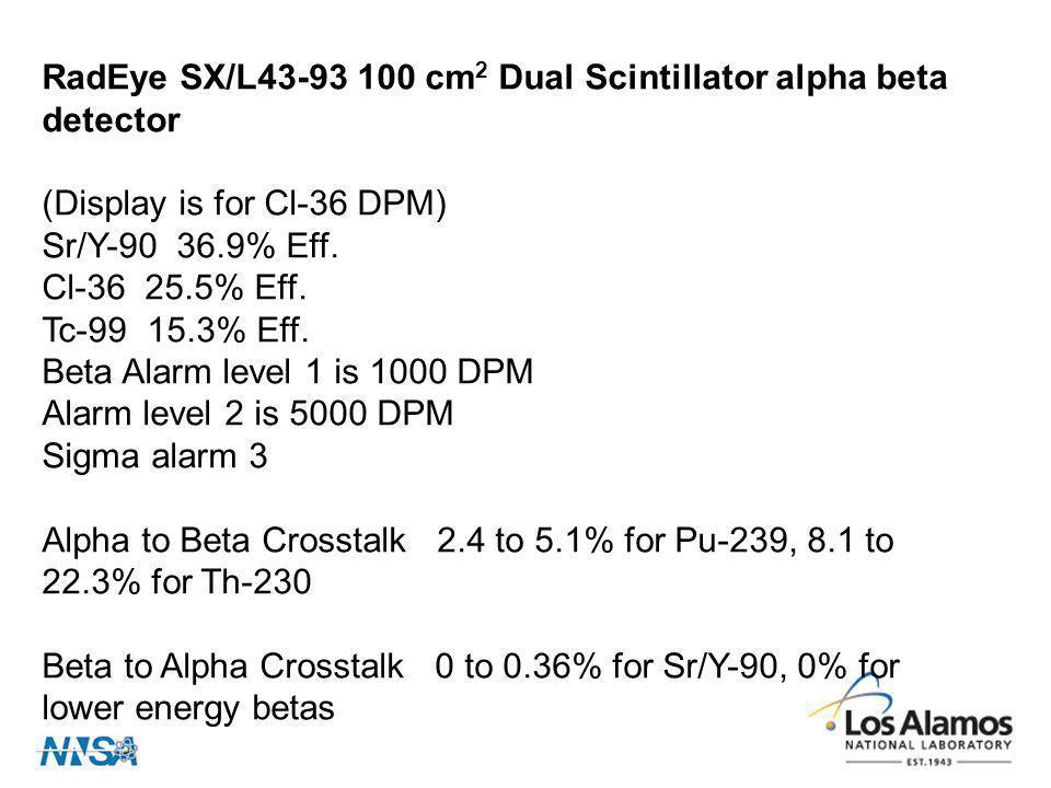 RadEye SX/L43-93 100 cm 2 Dual Scintillator alpha beta detector (Display is for Cl-36 DPM) Sr/Y-90 36.9% Eff. Cl-36 25.5% Eff. Tc-99 15.3% Eff. Beta A