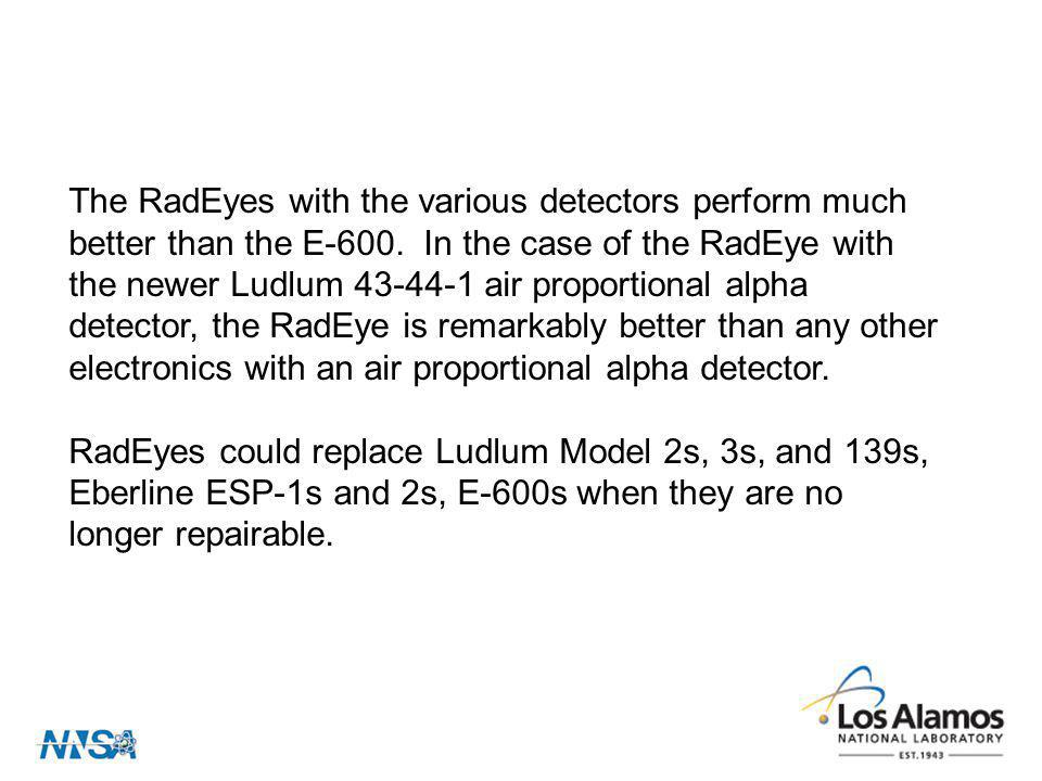 The RadEyes with the various detectors perform much better than the E-600.