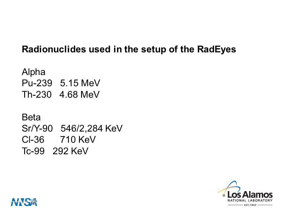 Radionuclides used in the setup of the RadEyes Alpha Pu-239 5.15 MeV Th-230 4.68 MeV Beta Sr/Y-90 546/2,284 KeV Cl-36 710 KeV Tc-99 292 KeV