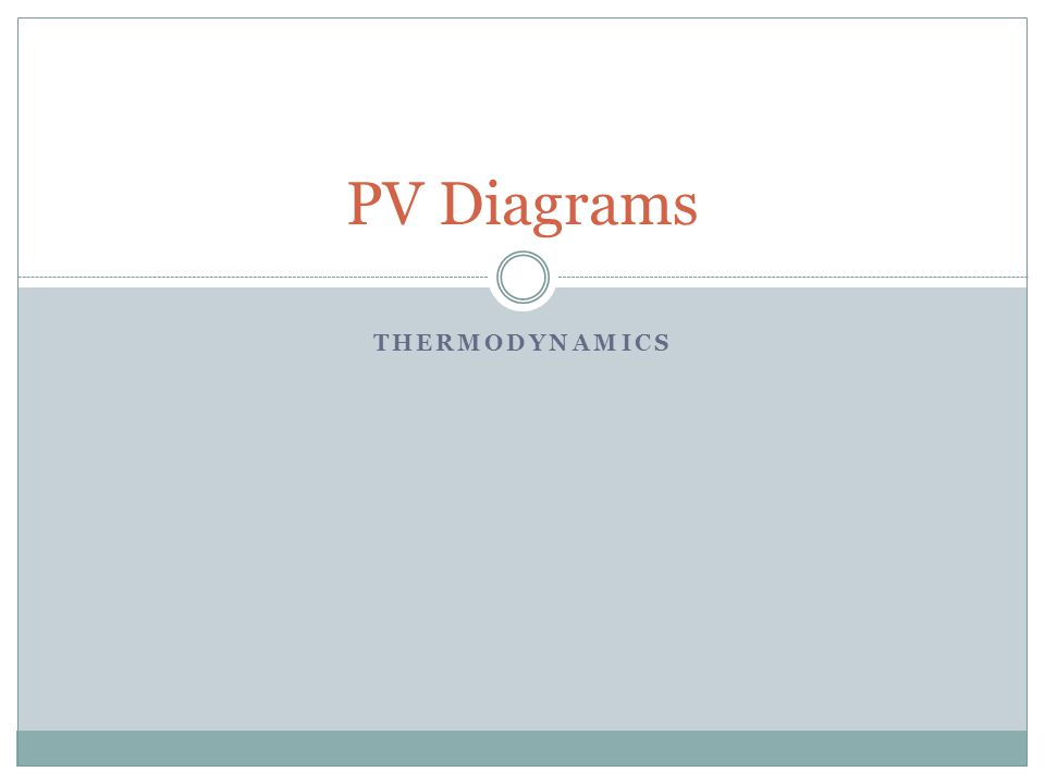 A Generic Thermodynamic Process Start with some internal energy due to a starting T, P, and V Heat is added or taken away, work is done on or by the gas You end up with an new amount of internal energy, with new T, P, and V