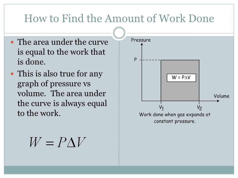 How to Find the Amount of Work Done The area under the curve is equal to the work that is done. This is also true for any graph of pressure vs volume.