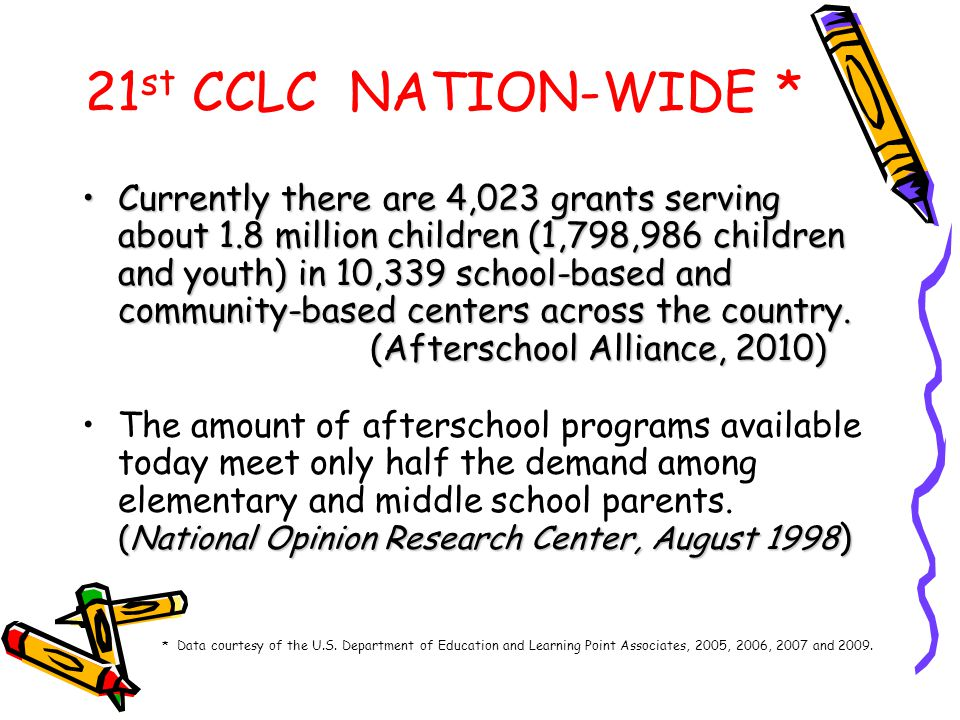 21 st CCLC NATION-WIDE * The average first-year grant size in 2009 was $280,377.The average first-year grant size in 2009 was $280,377.