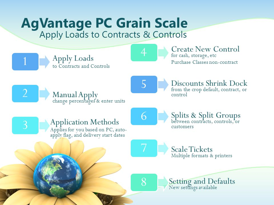 AgVantage PC Grain Scale Apply Loads to Contracts & Controls 1234 Apply Loads to Contracts and Controls Manual Apply change percentages & enter units