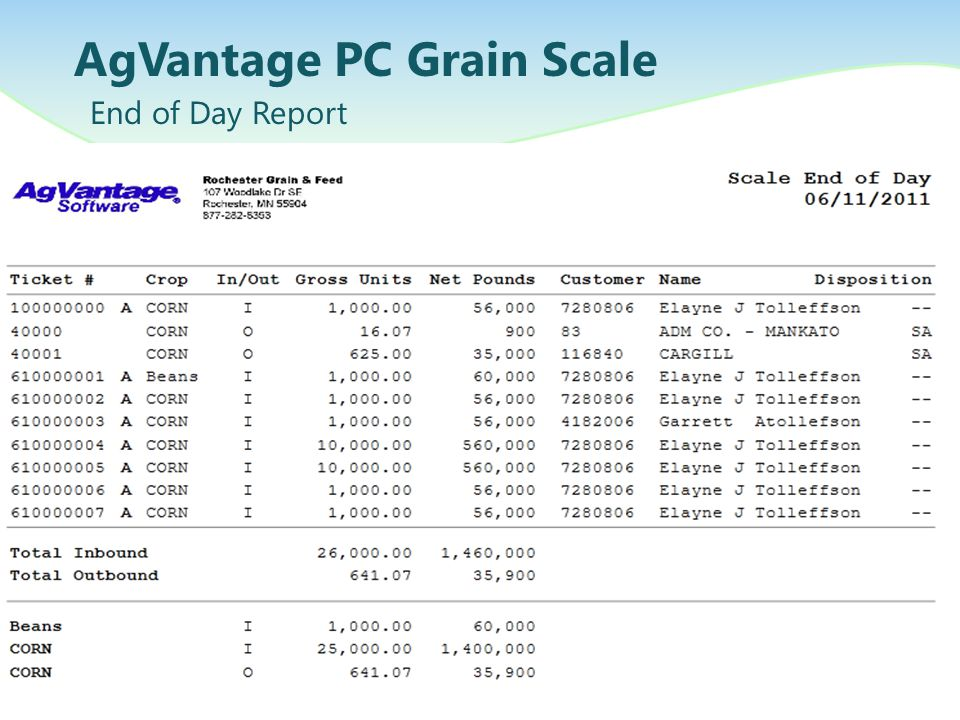 AgVantage PC Grain Scale End of Day Report