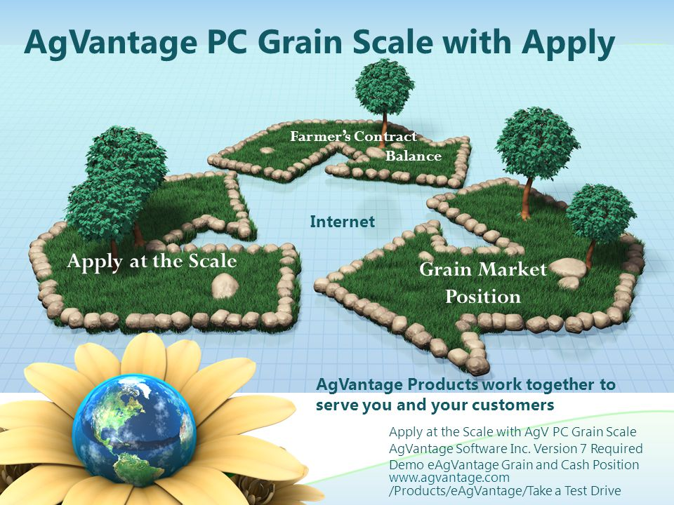 AgVantage Products work together to serve you and your customers Apply at the Scale with AgV PC Grain Scale AgVantage Software Inc.