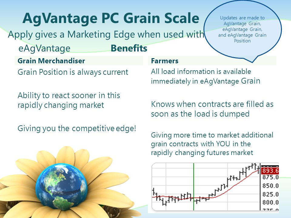 AgVantage PC Grain Scale New setting options for Apply Requiring a Price on Cash Controls is optional Click on Account number to split between contracts or controls Apply to priced 'Hedge to Arrive' contracts is optional